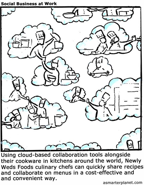 Collaborative cooking in the cloud