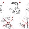 6x6 post base anchor