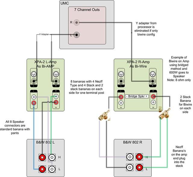 bi wiring speakers diagram dremel 4000 parts mod bi-amped bowers and wilkins 804   the emotiva lounge