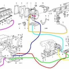How To Read Wiring Diagrams For Cars Blazer Led Trailer Lights Diagram Might We Be Able List, With Pics (realoem Ok) Of All E36 Vacuum Lines?