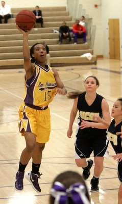 SFSU women's basketball