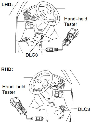 Gm Obd Ii Wiring Diagram OBD Schematics Wiring Diagram