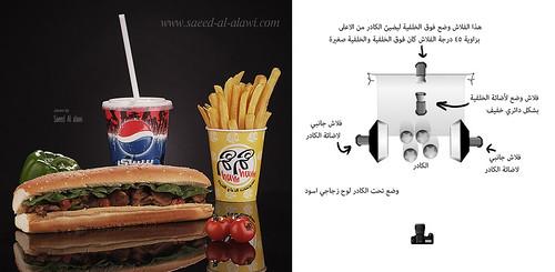 هم هم ، وطريقة وضعية الاضائة المعقدة by Saeed al alawi