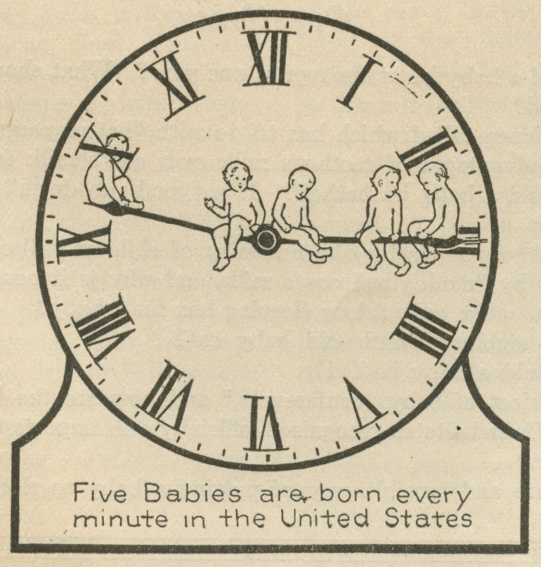 Five Babies are born every minute in the United States (1920)