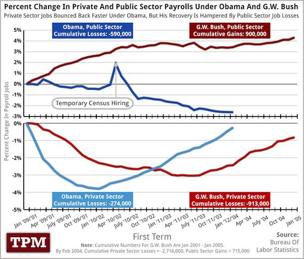 public-private