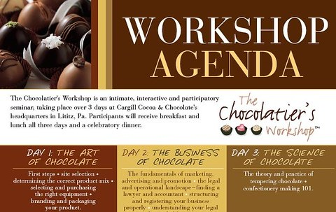 The CHocolatier's Workshop