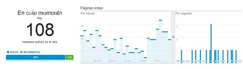 DiarioaBorbo.com Google Analytics 18-02-2012