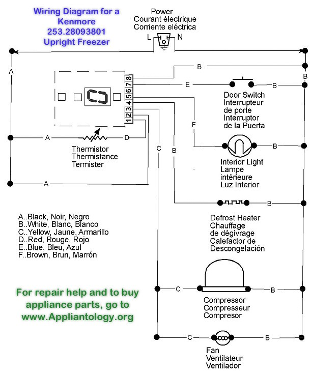 wiring diagram for kenmore dryer gingerbread venn upright freezer all data