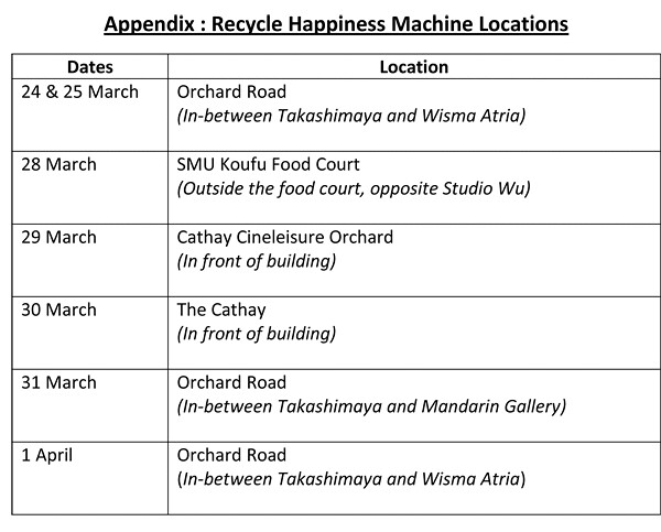 Coca-Cola Singapore's Recycle Happiness Machine venues