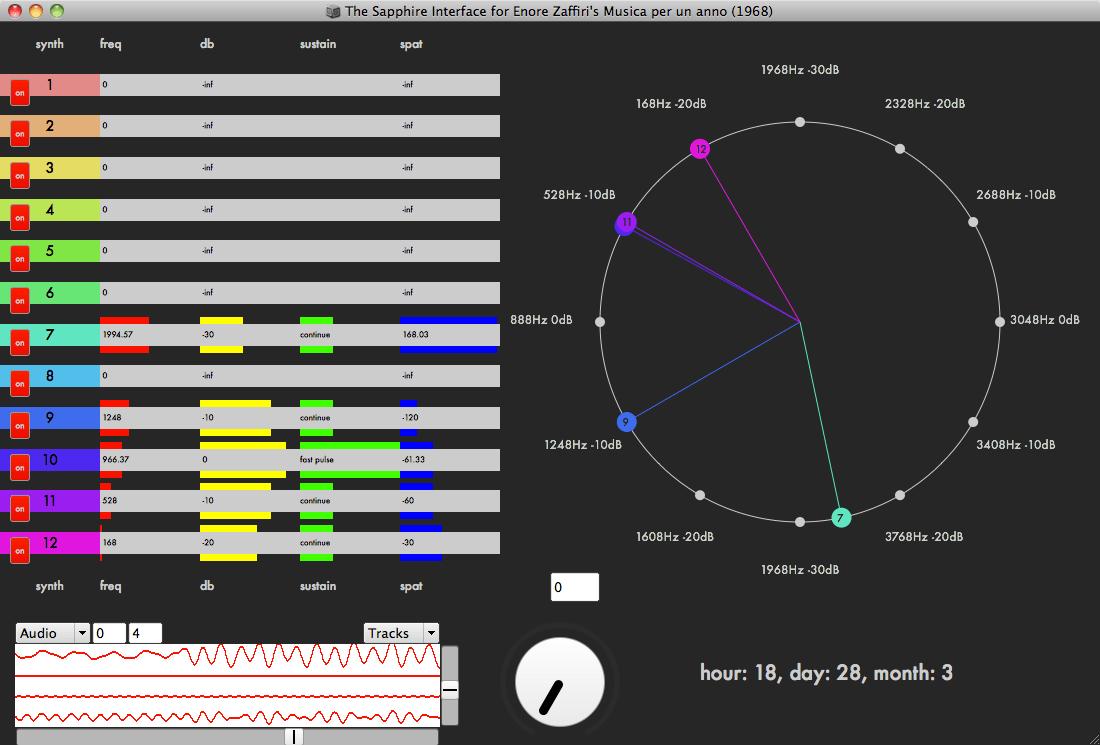 Enore Zaffiri's Musica per un anno