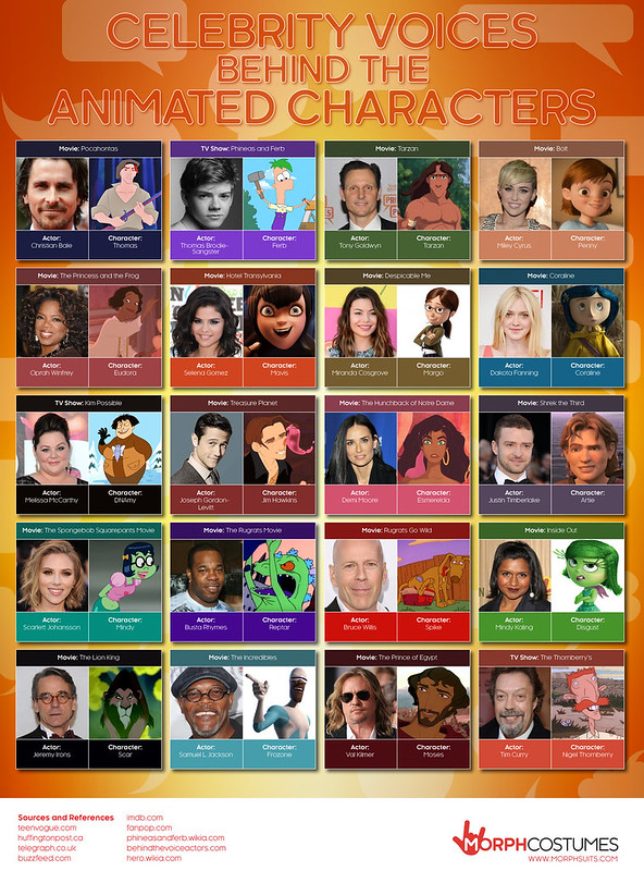Celebrity-Voices-Behind-The-Animated-Characters-Infographic-1
