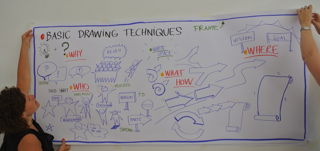 Basic Drawing Techniques | Flickr - Photo Sharing!