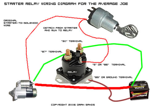 basic ford solenoid wiring diagram 1997 chevy s10 radio 12v schematic block 36v 3 post diagrams