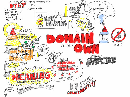 A Domain Of One's Own #umwfa12