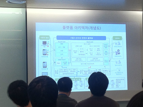 Slide: Why Seoul City Chose WordPress