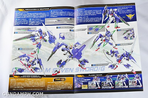 HG 00 Gundam Seven SwordG Inspection Color (C3xHobby Exclusive 2010) Unboxing Photos (5)