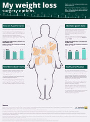 7609394616 806eb8ff5b m - Weight Loss Tips You Need To Know