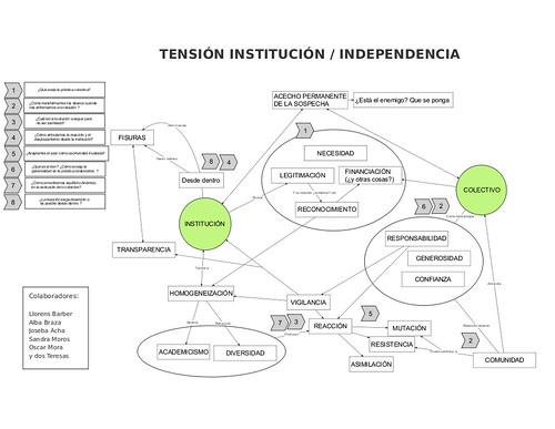 INSTITUCION-INDEPENDENCIA-mapa