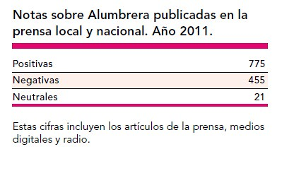 Notas sobre Alumbrera en medios 2011