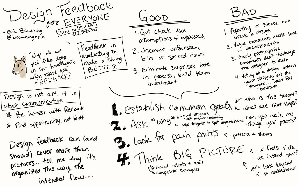 Sketchnote: Designing Feedback for Everyone @browningeric