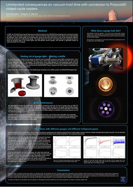 SPIE 2012 Vacuum Poster