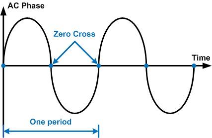 Thermistor Schematic Symbol Hour Meter Schematic Symbol