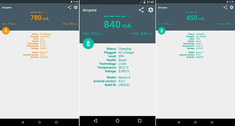 Android Ampere Lollipop