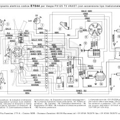 Vw T5 Wiring Diagram 2009 99 Softail Question S Faisceau Px Scootentole