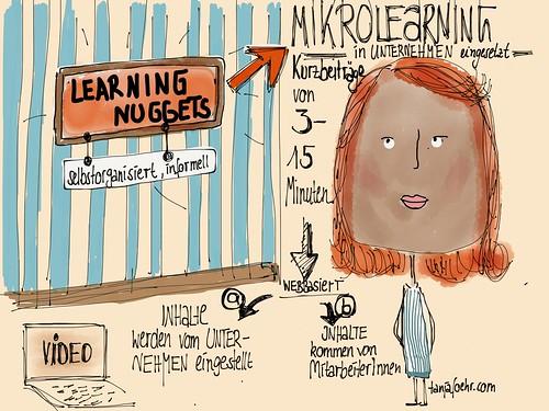 Learning Nuggets - neue Wege in der Mitarbeiterinfortbildung by Tanja FÖHR