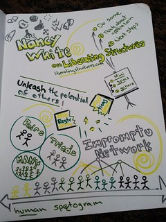 Nancy White on liberating structures - A Sketchnote