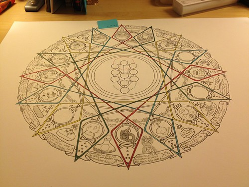 Whole Geomancy Mandala: almost done outlining