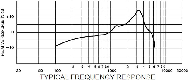 Shure 527b Wiring Diagram : 25 Wiring Diagram Images