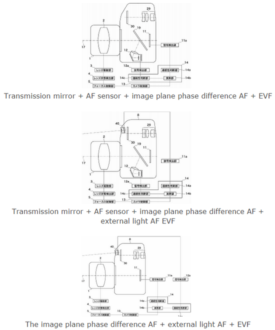 canon-phase-difference-af-patent