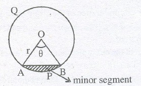 Maths Class 10 Notes – Area Related to Circles
