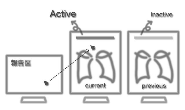 三螢幕-mouse-active