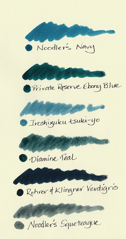 Green-Blue Inks Comparison