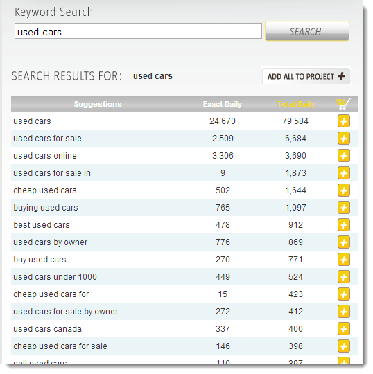 List of free keyword research tools for SEO - Wordpot