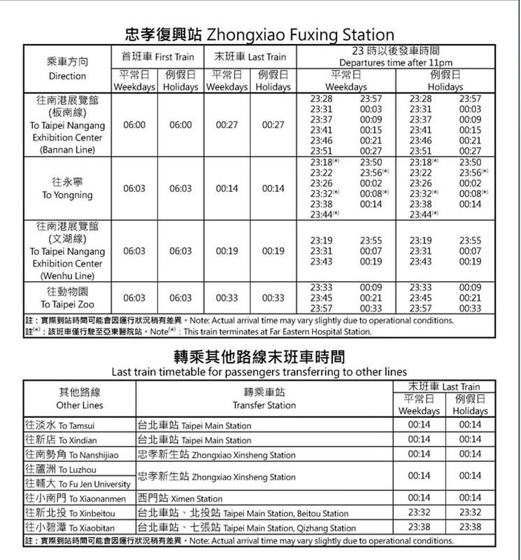 求教 臺北捷運早上幾點開始營運
