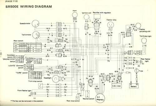 small resolution of m65 aermacchi wiring diagram wiring diagram database aermacchi 350 wiring diagram