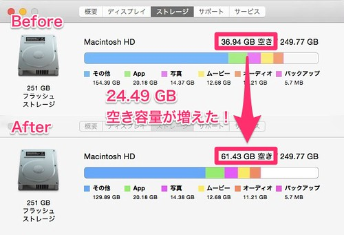 iphone-backup-delete-11