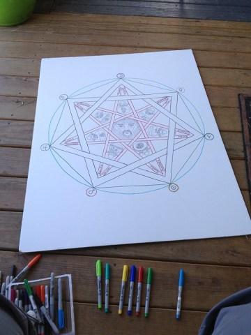 Heptagram: alchemical symbolism
