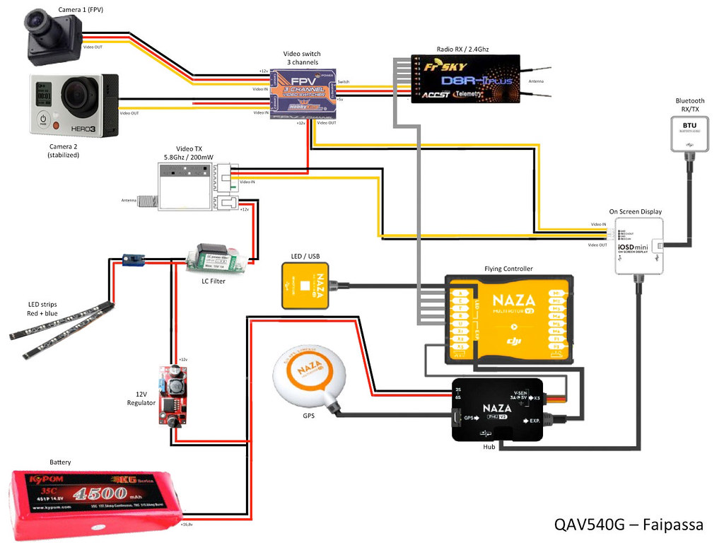 fpv quadcopter wiring diagram poulan p3314 chainsaw parts for drone camera
