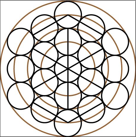 roundbar