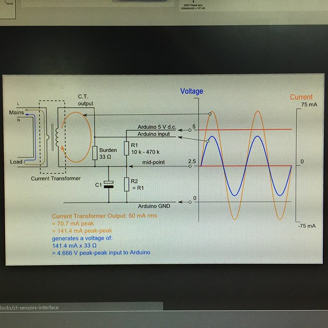 precision rectifier