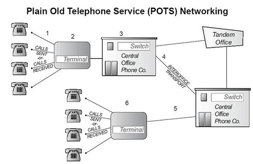 dsl wiring diagram alarm system