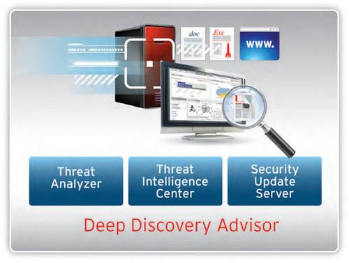 Deep Discovery Advisor