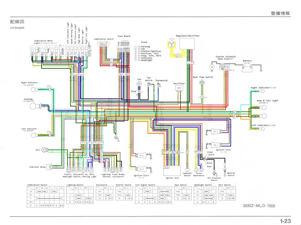 medium resolution of suzuki gn400 wiring diagram wiring library rh 77 pirmasens land eu 1982 suzuki gs650 1982 suzuki gs1100g