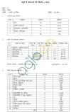 Rajasthan Board Class 10MathematicsPaper Scheme and Blue Print