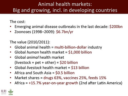 Jimmy Smith on emerging livestock markets: Slide40