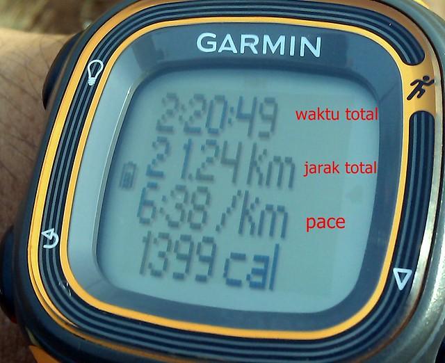 maraton jakarta catatn waktu